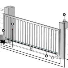Причины поломок откатных ворот